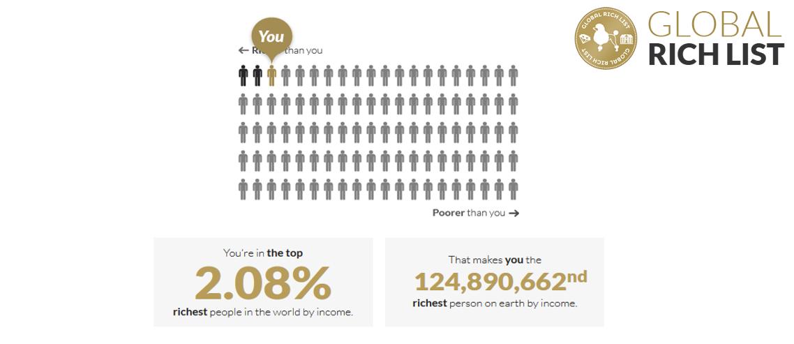 Wer über Armut spricht, spricht über Reichtum.